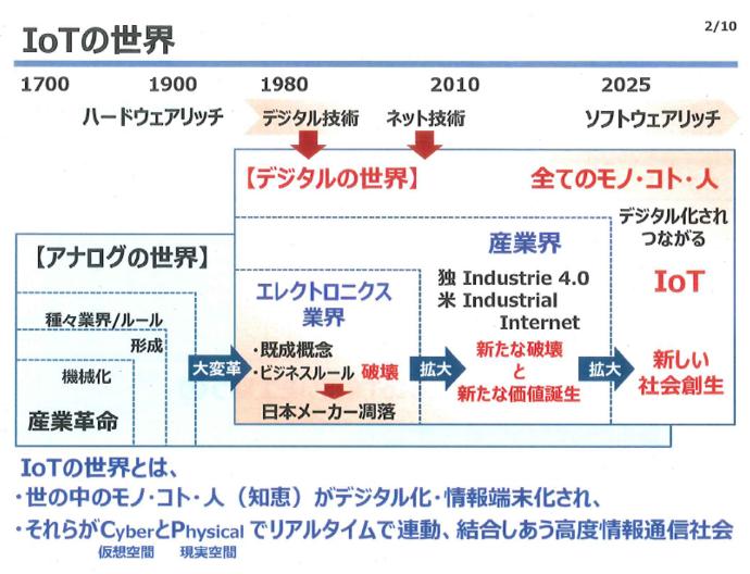 20160422_IoTに関するデンソーの認識