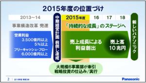 20160331_パナソニック_2016年度事業方針_2015年度の位置づけ