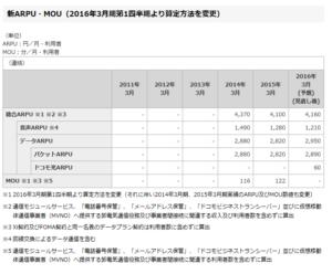 20160417_NTTドコモ_新ARPU・MOU