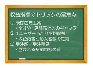 財務会計(入門編)_不適切会計の手段 -キーメトリクスのトリック(2)経営成績を過大表示する指標の提示 - 収益の代替指標 日本マクドナルド、KDDIやホンダの事例を見る!