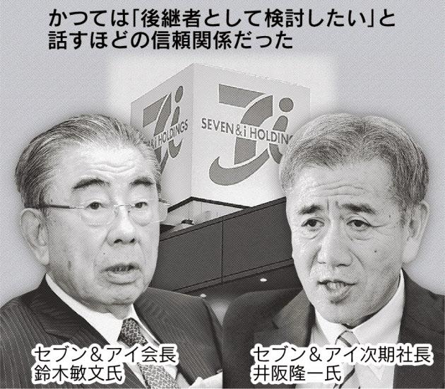 20160421_かつては「後継者として検討したい」と話すほどの信頼関係だった_日本経済新聞朝刊
