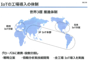 20160422_IoT活用の世界3極体制
