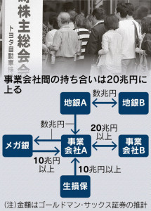 20160325_事業会社間の持ち合いは20兆円に上る_日本経済新聞朝刊