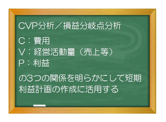 財務分析(入門編)_CVP分析/損益分岐点分析(1)イントロダクション - CVP短期利益計画モデル活用の前提条件について