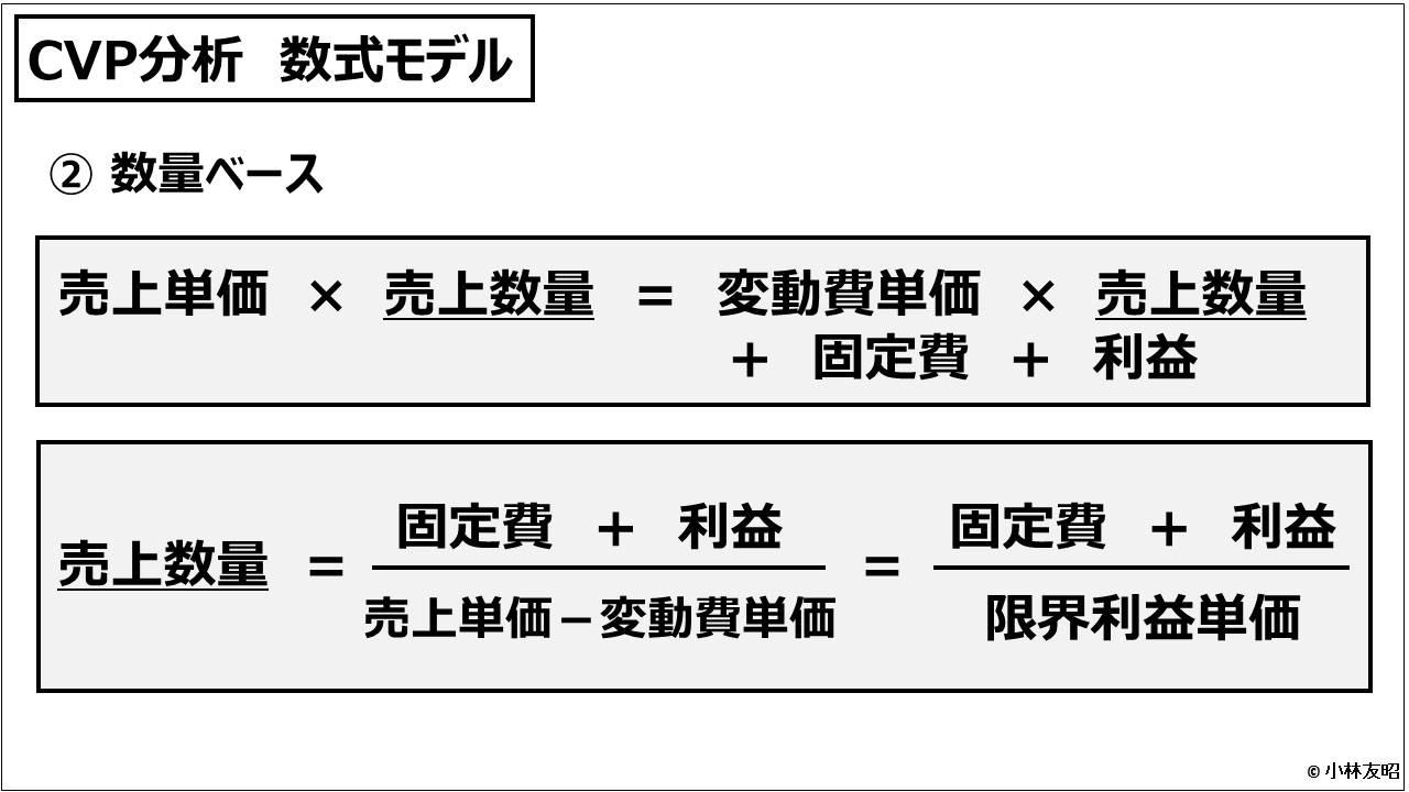 財務分析(入門編)_CVP分析 数式モデル ②数量ベース