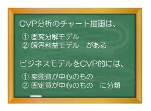 財務分析(入門編)_CVP分析/損益分岐点分析(4)チャートモデルを味わい尽くす - ビジネスモデル分析や利益モデリングを試みる!