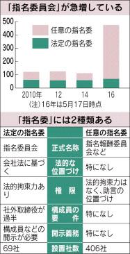 20160518_「指名委員会」が急増している_日本経済新聞朝刊