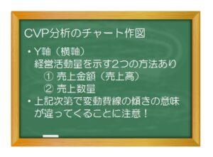財務分析(入門編)_CVP分析/損益分岐点分析(3)基本モデルを理解する - チャートモデルで可視化