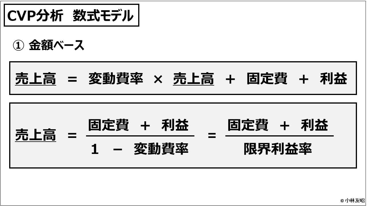 財務分析(入門編)_CVP分析 数式モデル ①金額ベース