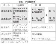 20160512_主なプロ経営者_日本経済新聞朝刊