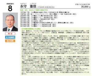 20160619_ソフトバンク株主総会招集通知_永守重信