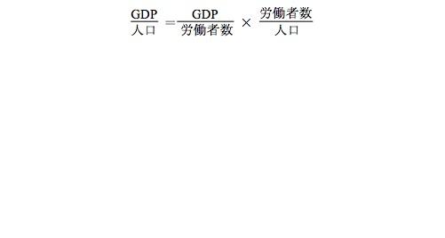 20160604_生産性指標