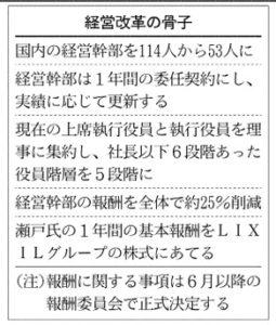 20160610_LIXIL_経営改革の骨子_日本経済新聞朝刊