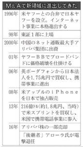 20160719_ソフトバンクの事業展開_日本経済新聞夕刊