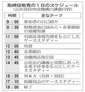 20160718_取締役教育の1日のスケジュール_日本経済新聞朝刊