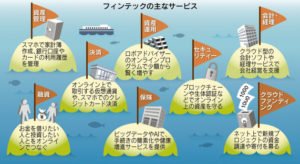 20160726_フィンテックの主なサービス_日本経済新聞朝刊