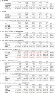 20160820_9 Matrix Financial Analytics_表示シート