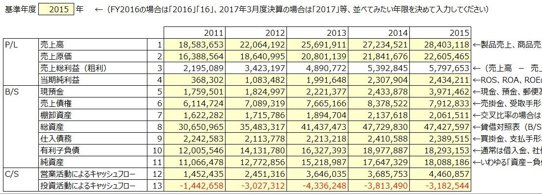20160820_9 Matrix Financial Analytics_入力シート_2