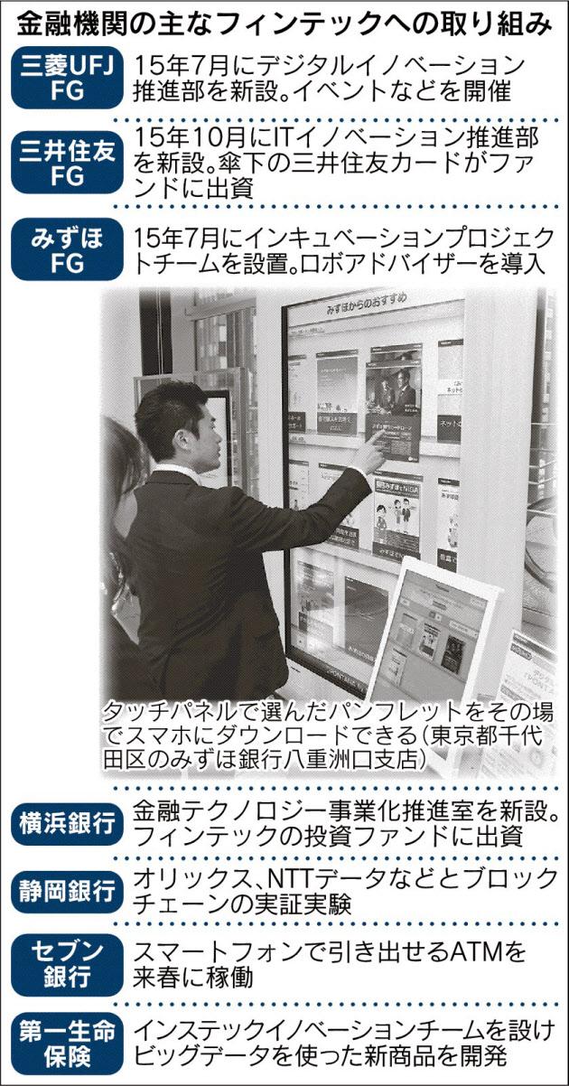 20160726_金融機関の主なフィンテックへの取り組み_日本経済新聞朝刊