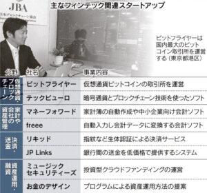 20160726_主なフィンテック関連スタートアップ_日本経済新聞朝刊