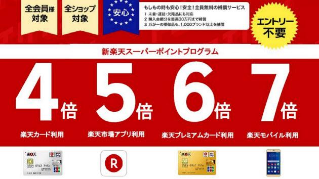 20160724_ポイント還元増加分の原資は楽天が負担することで企業の出店を促す_日本経済新聞電子版