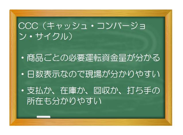 財務分析(入門編)_FY2015 トヨタ自動車 財務分析(3)CCC 財務分析テンプレート『9 Matrix Financial Analytics』より