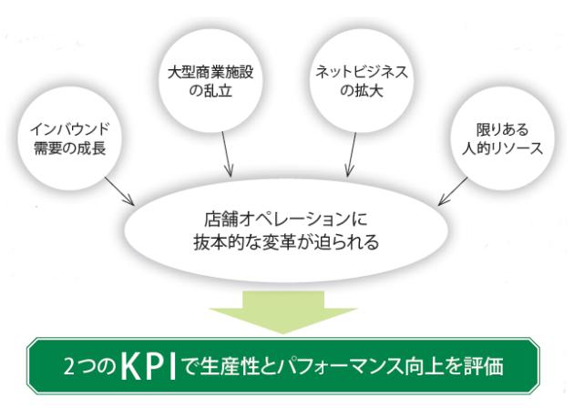 20160808_ラコステを取り巻く環境の変化_日本経済新聞電子版