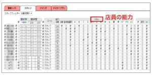 20160808_(2)店員の配置バランス:日ごと、時間帯ごとに、店舗運営や言語能力などの対応スキルがある店員を編成_日本経済新聞電子版