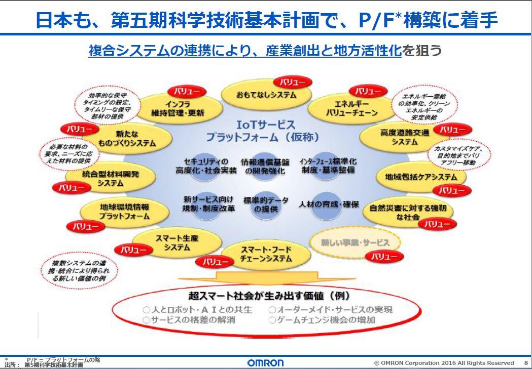 20161002_日本も、第五期科学技術基本計画で、P/F構築に着手