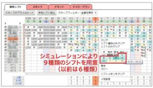 20160808_(4)サービス品質の維持:ピーク対応が可能で、店舗のパフォーマンスを最大化できる勤務シフトを決定_日本経済新聞電子版