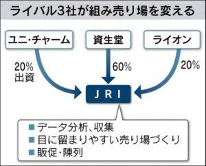 20161004_ライバル3社が組み売り場を変える_日本経済新聞朝刊