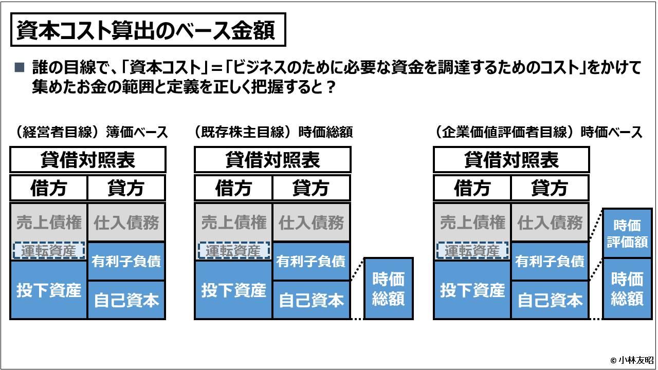 経営管理会計トピック_資本コスト算出のベース金額2