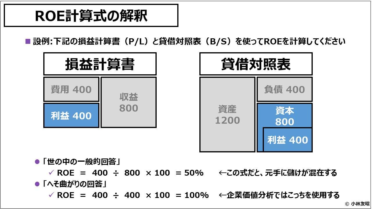 経営管理会計トピック_ROE計算式の解釈