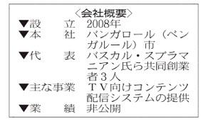 20170117_アマギ・メディア・ラブズ_会社概要_日本経済新聞朝刊