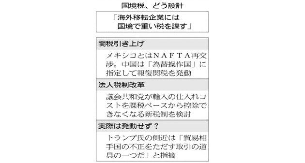 20170119_国境税、どう設計_日本経済新聞朝刊
