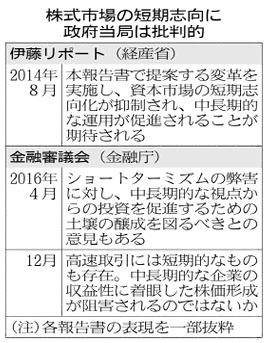 20170215_株式市場の短期志向に政府当局は批判的_日本経済新聞朝刊