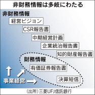 20160907_非財務情報は多岐にわたる_日本経済新聞夕刊