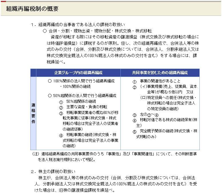 20170220_組織再編税制の概要