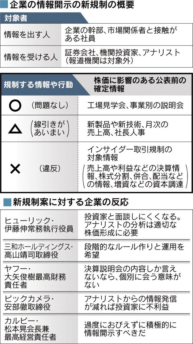 20161203_企業の情報開示の新規制の概要_日本経済新聞朝刊