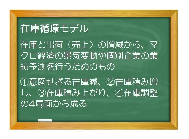 財務分析(入門編)_トレンド分析(2)在庫循環モデル - 通説とは真逆の逆走するトヨタの在庫循環をJIT生産モデルで解説!