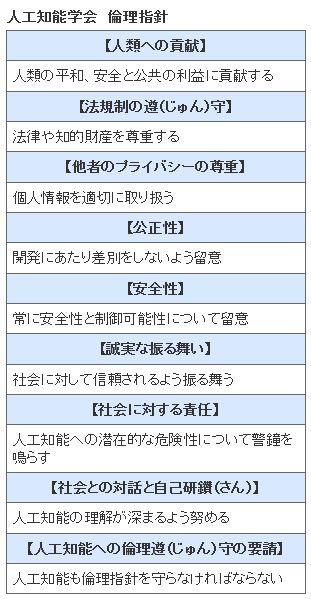 20170412_人工知能学会_倫理指針_日本経済新聞電子版