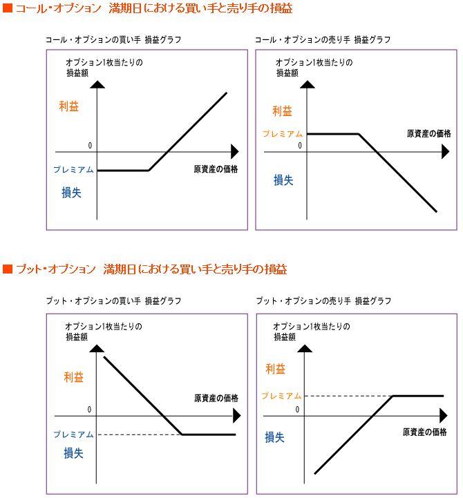 20170418_オプション理論