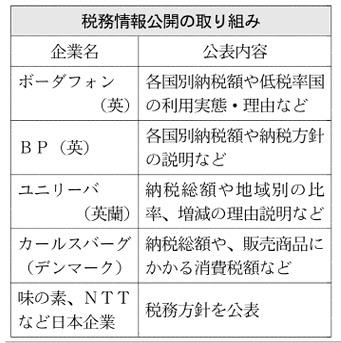 20170320_税務情報公開の取り組み_日本経済新聞朝刊