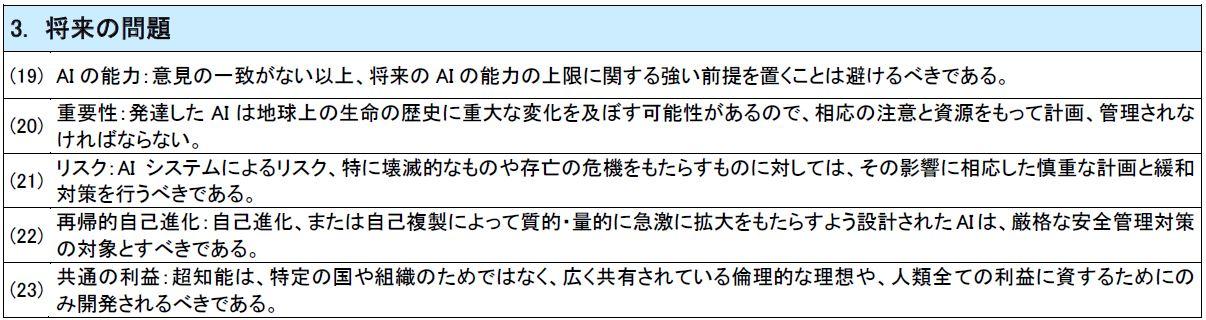 20170412_3.将来の問題_アシロマAI23原則