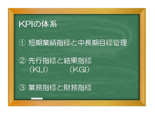 業績管理会計(入門編)_KPI経営入門(5)りそな銀、顧客満足度で支店評価 収益中心から転換 - 先行指標(KLI)と結果指標(KGI)、中長期目標管理と短期業績評価
