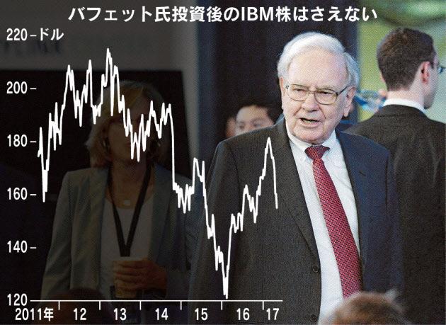 20170507_バフェット氏投資後のIBM株はさえない_日本経済新聞朝刊