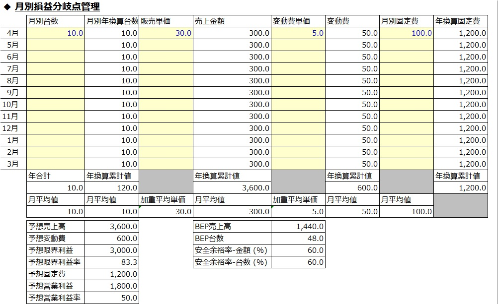 201705127_CVP_simulator_年度予算策定