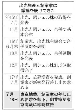 20170719_出光興産と創業家は議論を続けてきた_日本経済新聞朝刊