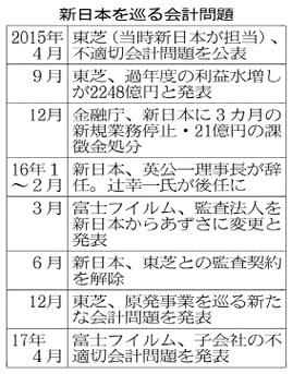 20170706_新日本を巡る会計問題_日本経済新聞朝刊