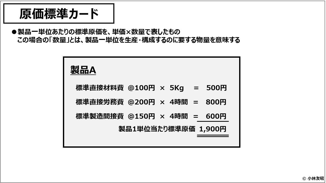 原価計算(入門編)原価標準カード